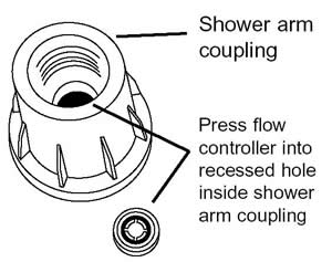 Shower arm coupling